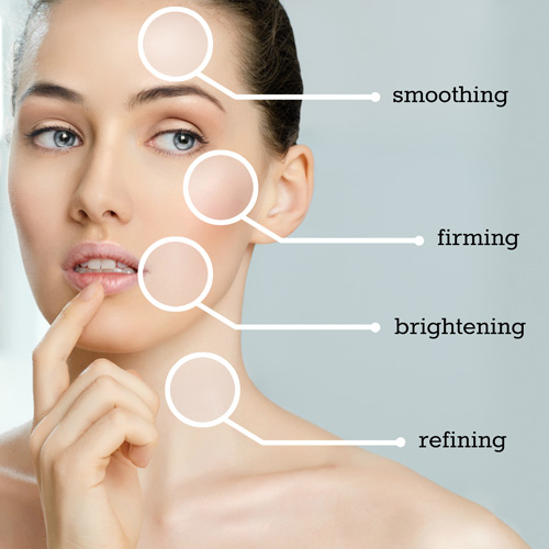 BENEFITS OF A SKIN ANALYSIS.